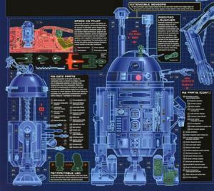 R2D2's blueprints [Image courtesy: wookieepdia.com] http://starwars.wikia.com/wiki/R2-D2